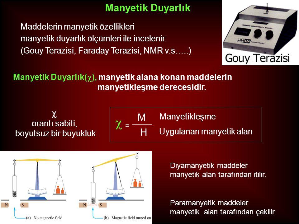  Manyetik Duyarlık  M H Maddelerin manyetik özellikleri