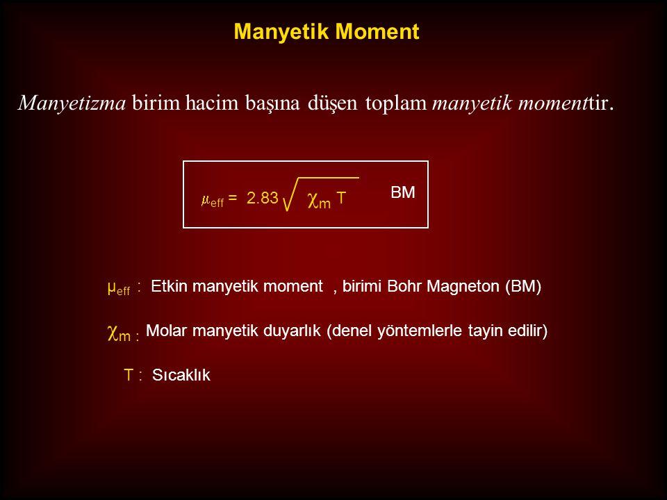 Manyetizma birim hacim başına düşen toplam manyetik momenttir.