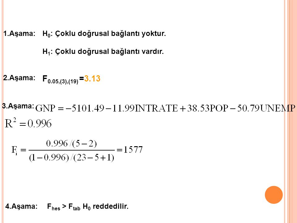 F0.05,(3),(19) =3.13 1.Aşama: H0: Çoklu doğrusal bağlantı yoktur.