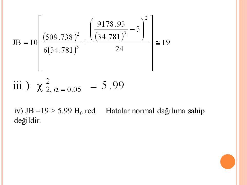 iv) JB =19 > 5.99 H0 red Hatalar normal dağılıma sahip değildir.