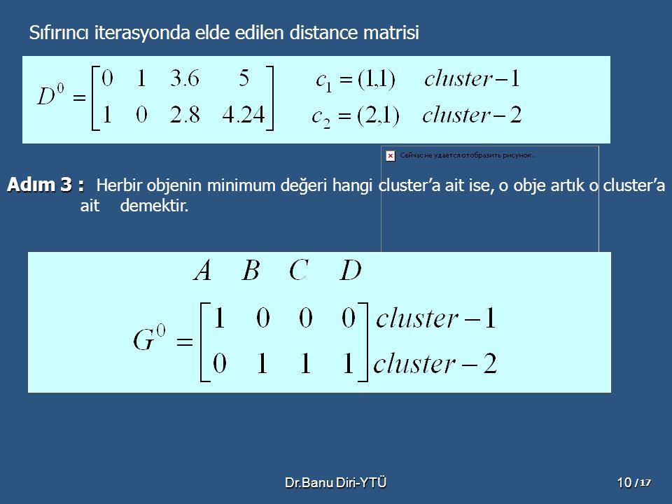 Sıfırıncı iterasyonda elde edilen distance matrisi