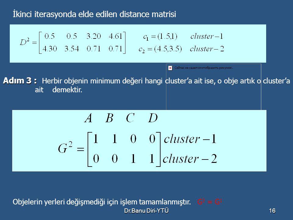 İkinci iterasyonda elde edilen distance matrisi