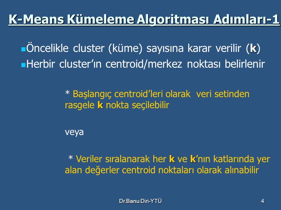 K-Means Kümeleme Algoritması Adımları-1