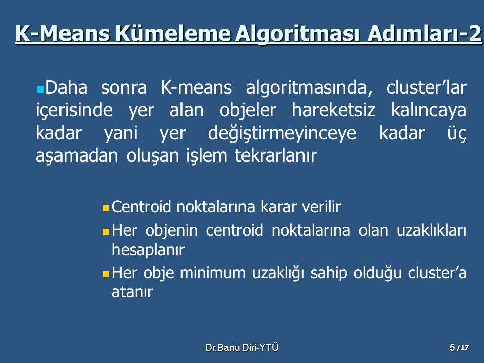K-Means Kümeleme Algoritması Adımları-2