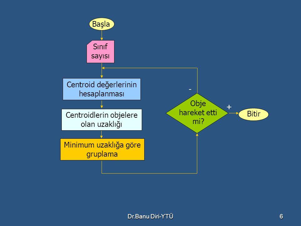 Centroid değerlerinin hesaplanması