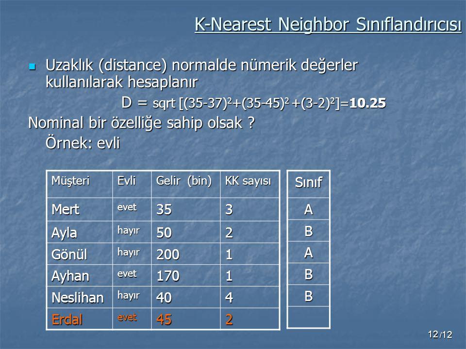 K-Nearest Neighbor Sınıflandırıcısı