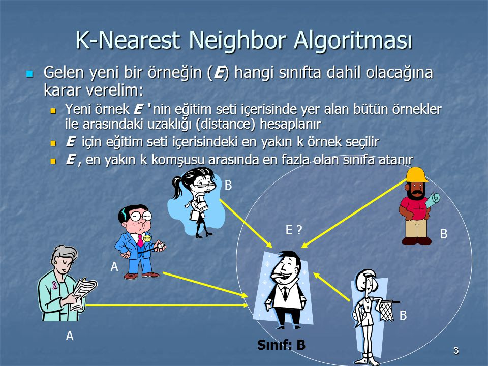 K-Nearest Neighbor Algoritması