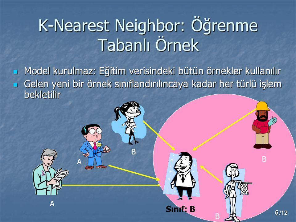 K-Nearest Neighbor: Öğrenme Tabanlı Örnek