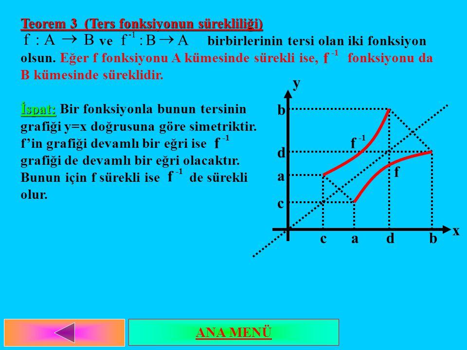 B A : f ® a b c d x y Teorem 3 (Ters fonksiyonun sürekliliği)