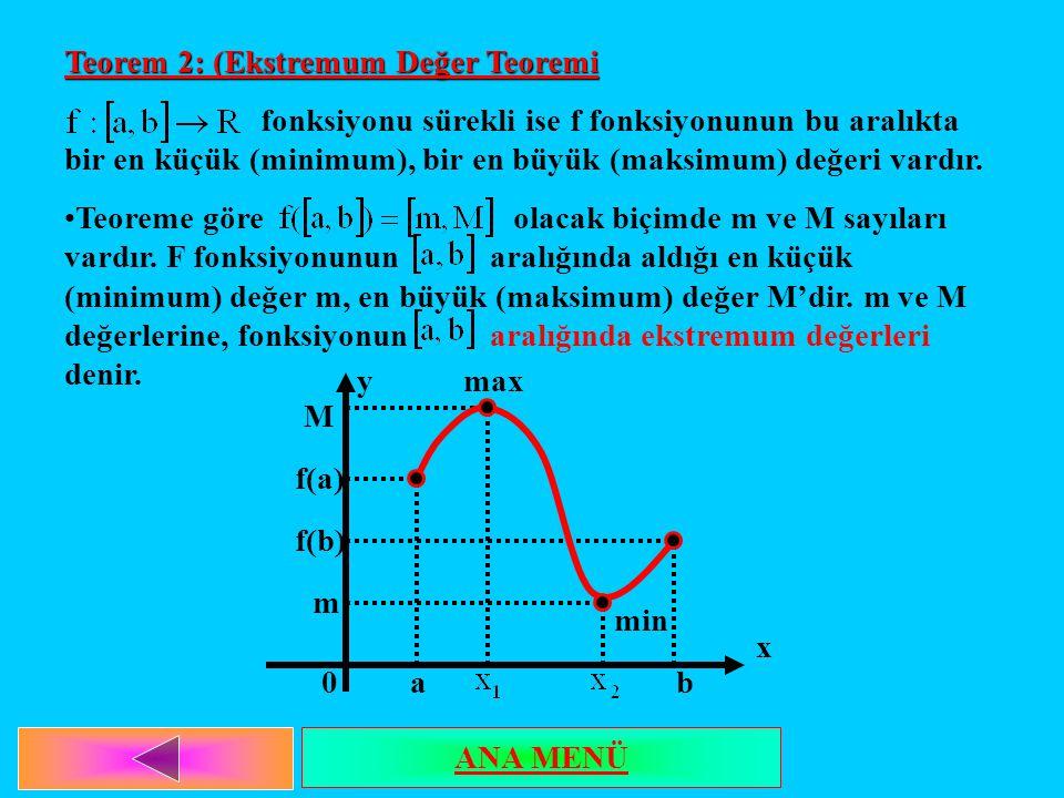 Teorem 2: (Ekstremum Değer Teoremi