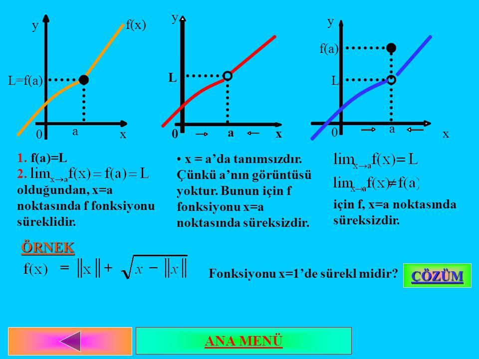 ÖRNEK ANA MENÜ L=f(a) a x y f(x) 1. f(a)=L