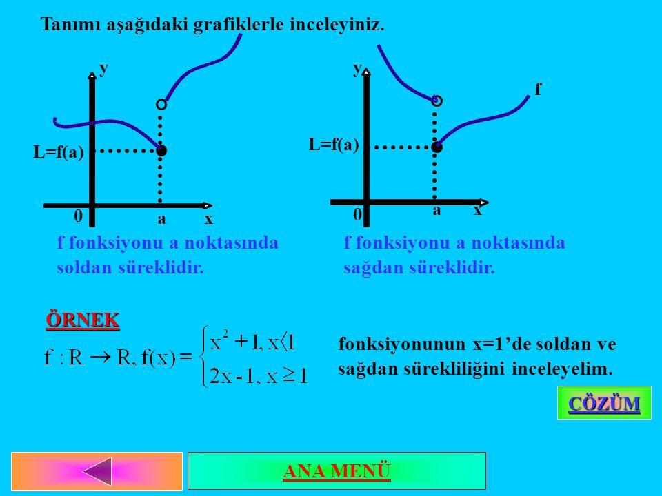 Tanımı aşağıdaki grafiklerle inceleyiniz.