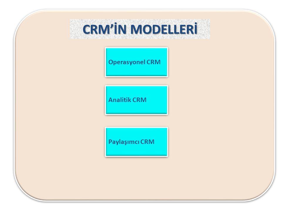 CRM'İN MODELLERİ Operasyonel CRM Analitik CRM Paylaşımcı CRM