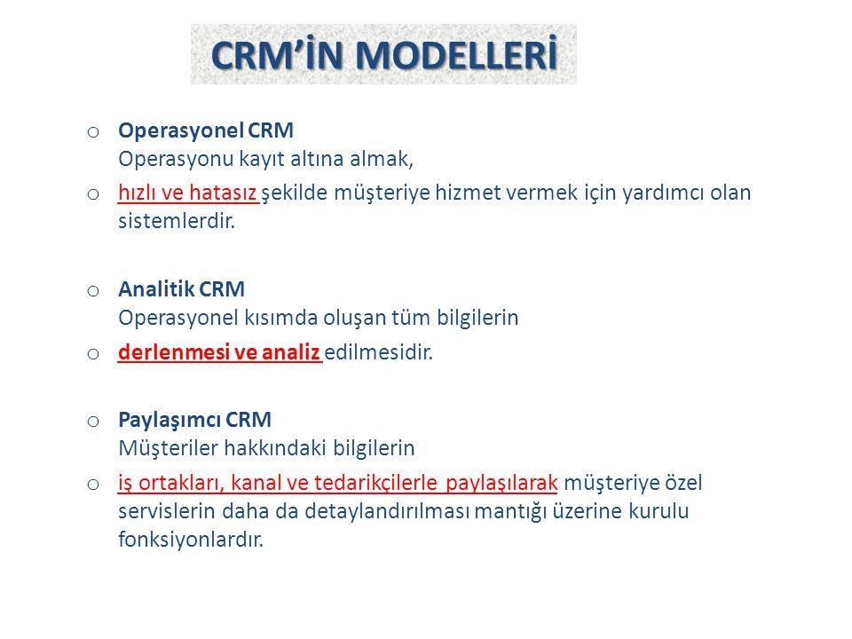 CRM'İN MODELLERİ Operasyonel CRM Operasyonu kayıt altına almak,