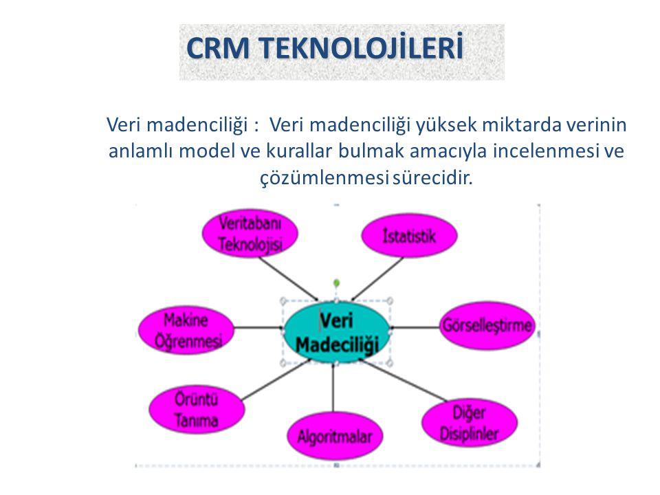 CRM TEKNOLOJİLERİ