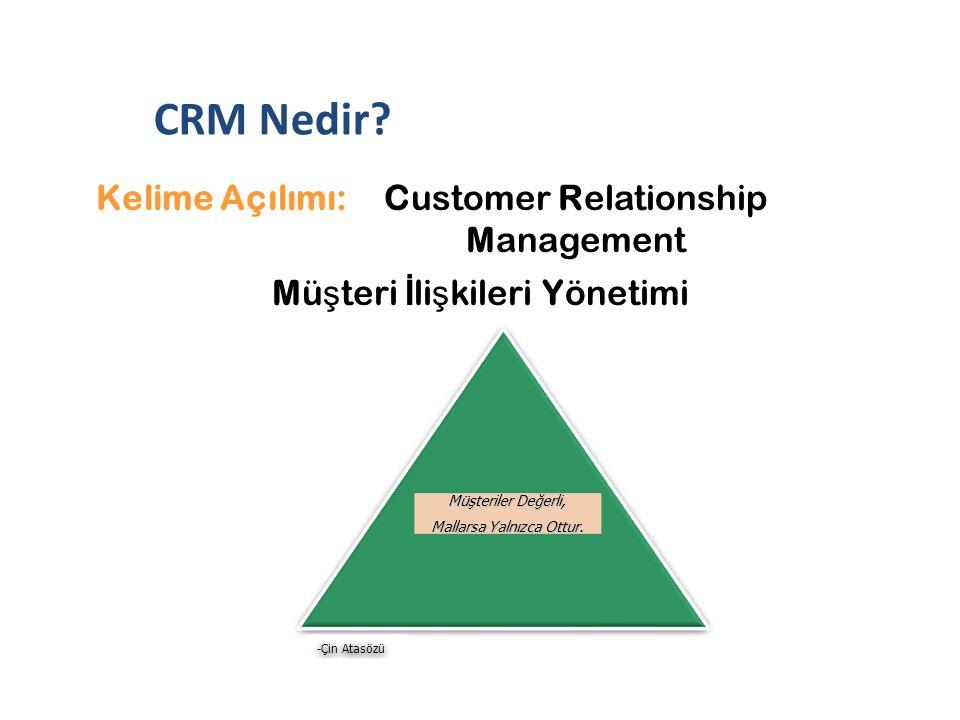 CRM Nedir Kelime Açılımı: Customer Relationship Management
