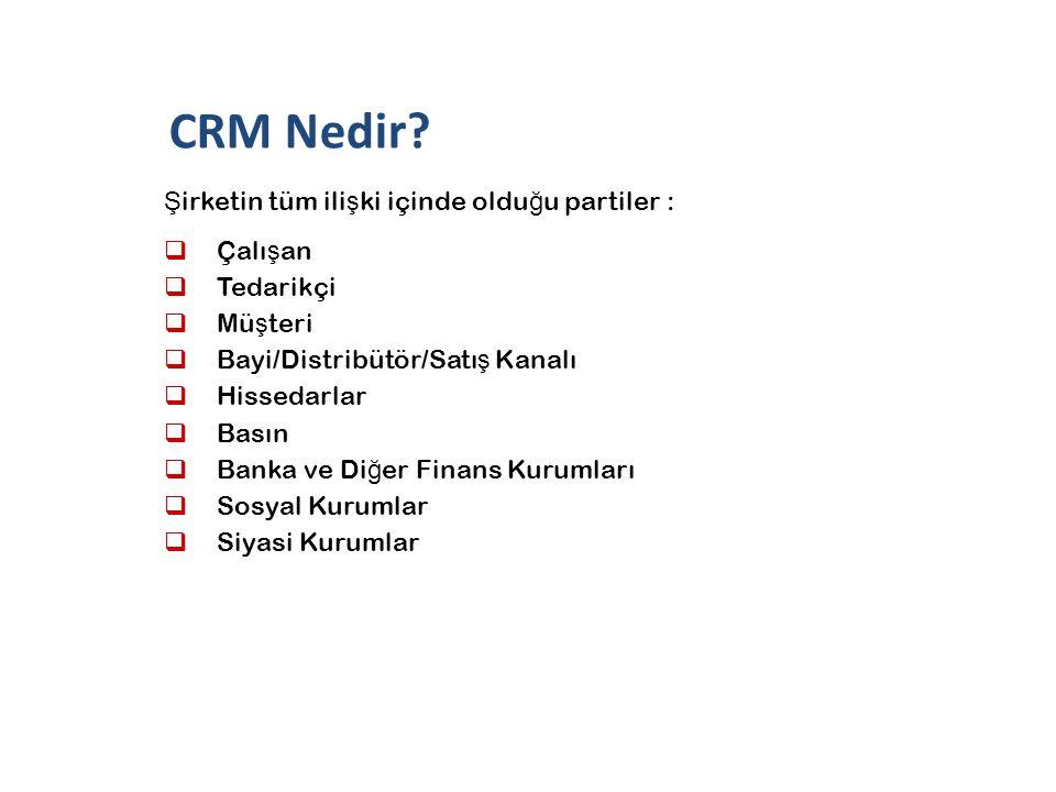 CRM Nedir Şirketin tüm ilişki içinde olduğu partiler : Çalışan