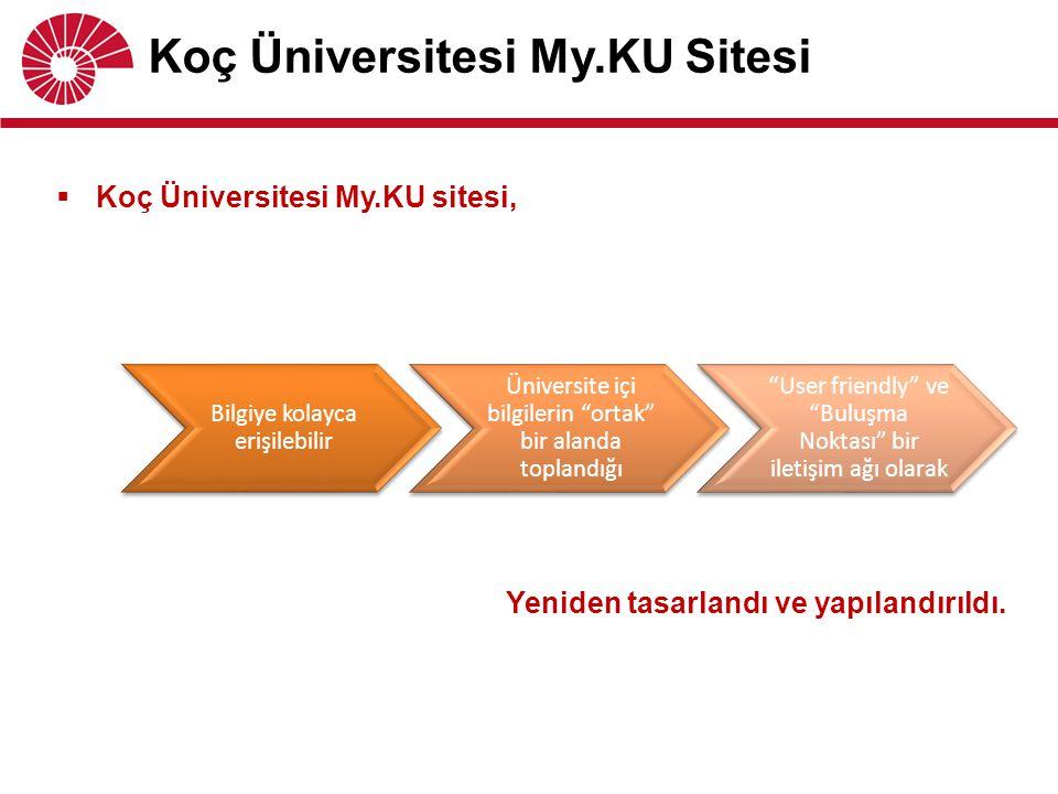 Koç Üniversitesi My.KU Sitesi