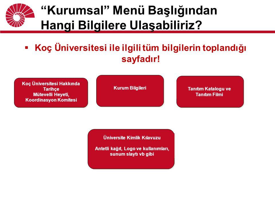 Koç Üniversitesi ile ilgili tüm bilgilerin toplandığı sayfadır!