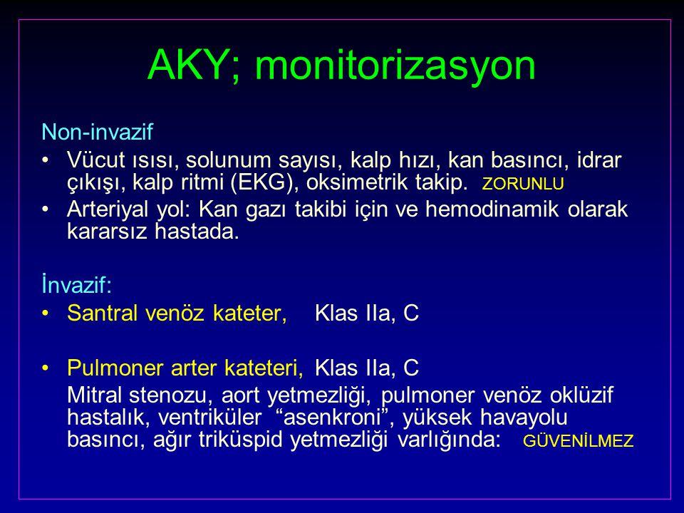 AKY; monitorizasyon Non-invazif