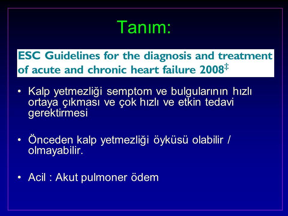 Tanım: Kalp yetmezliği semptom ve bulgularının hızlı ortaya çıkması ve çok hızlı ve etkin tedavi gerektirmesi.