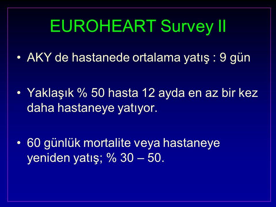 EUROHEART Survey II AKY de hastanede ortalama yatış : 9 gün