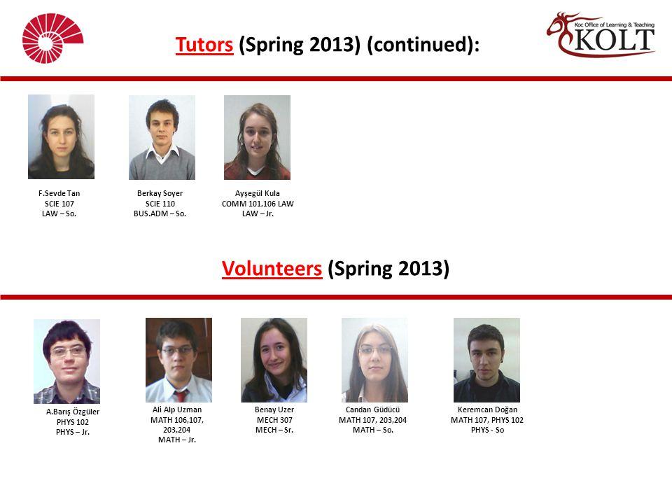 Tutors (Spring 2013) (continued):