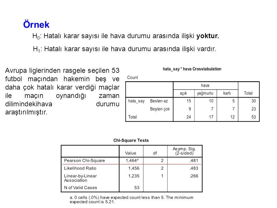 Örnek H0: Hatalı karar sayısı ile hava durumu arasında ilişki yoktur.