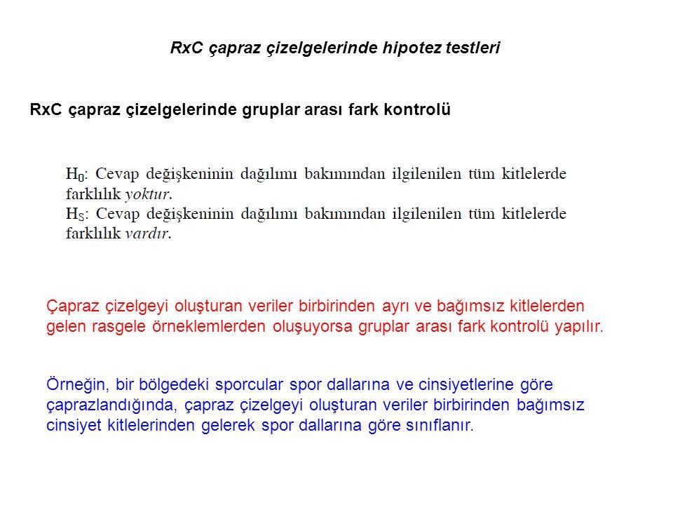 RxC çapraz çizelgelerinde hipotez testleri
