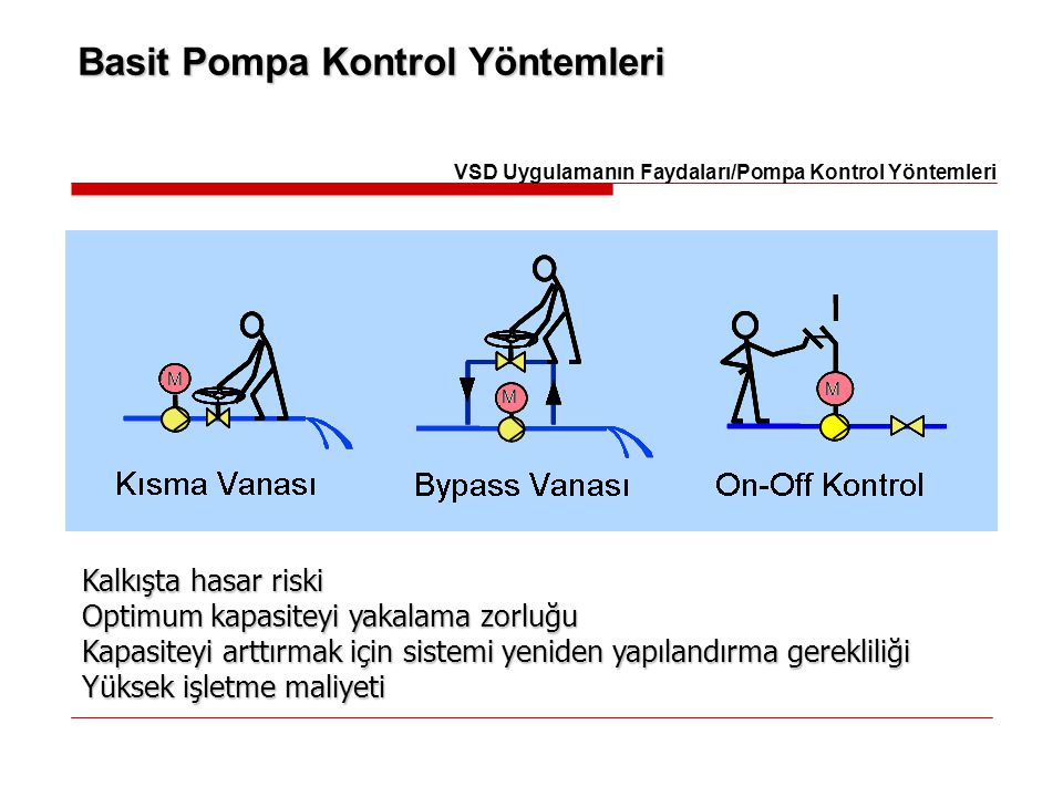 Basit Pompa Kontrol Yöntemleri