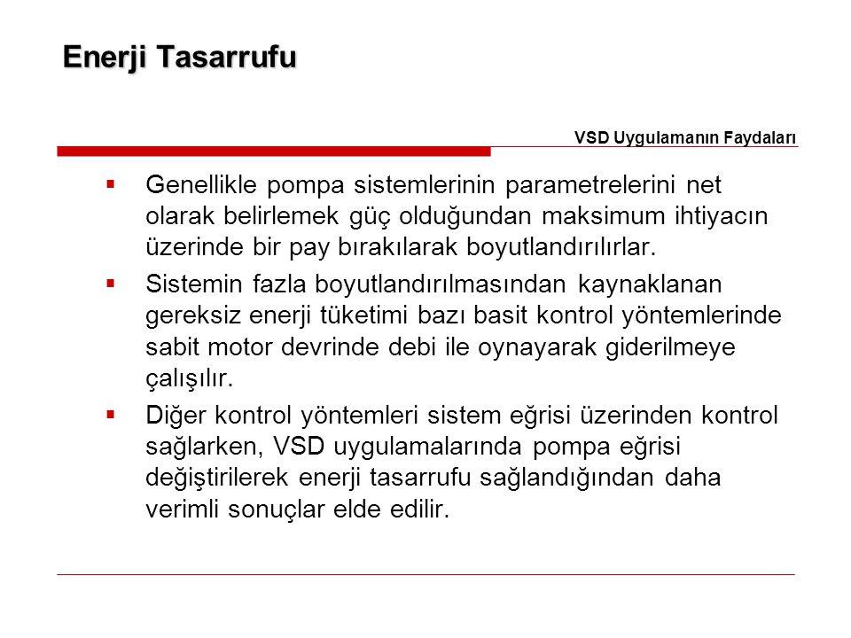 Enerji Tasarrufu VSD Uygulamanın Faydaları.