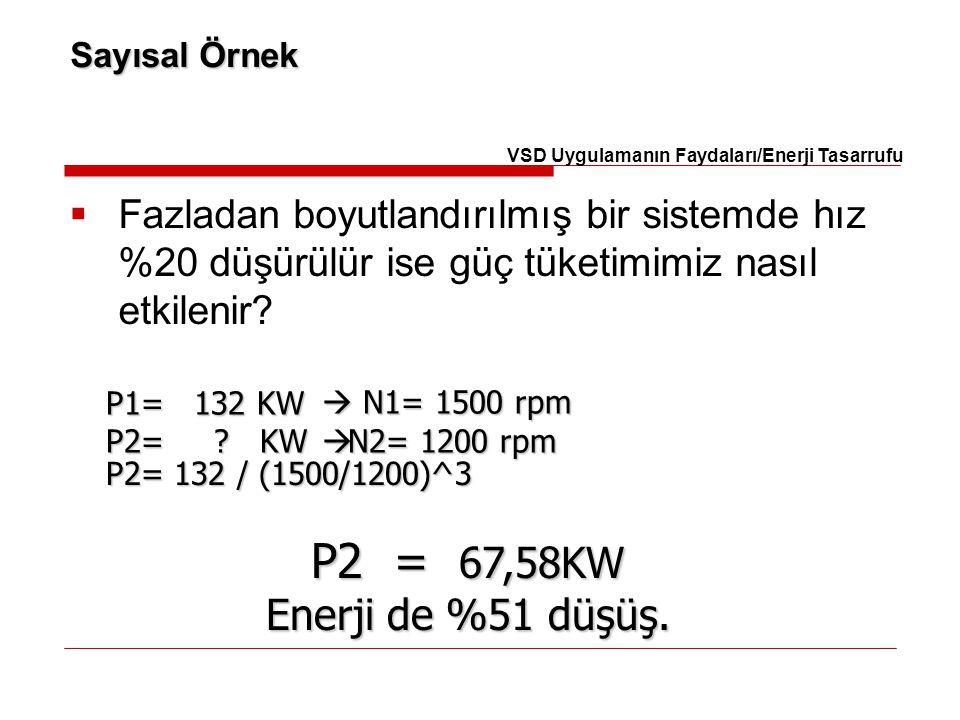 Sayısal Örnek VSD Uygulamanın Faydaları/Enerji Tasarrufu.
