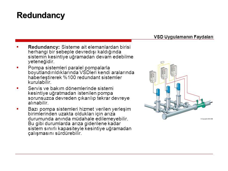 Redundancy VSD Uygulamanın Faydaları.