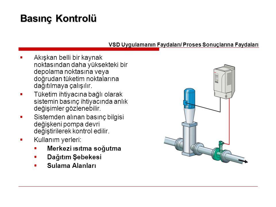 Basınç Kontrolü VSD Uygulamanın Faydaları/ Proses Sonuçlarına Faydaları.