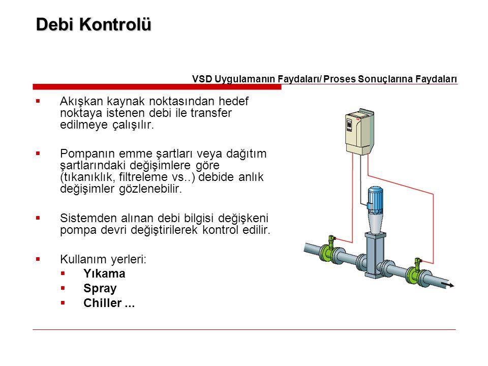 Debi Kontrolü VSD Uygulamanın Faydaları/ Proses Sonuçlarına Faydaları.