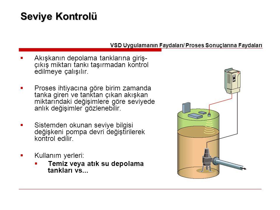 Seviye Kontrolü VSD Uygulamanın Faydaları/ Proses Sonuçlarına Faydaları.