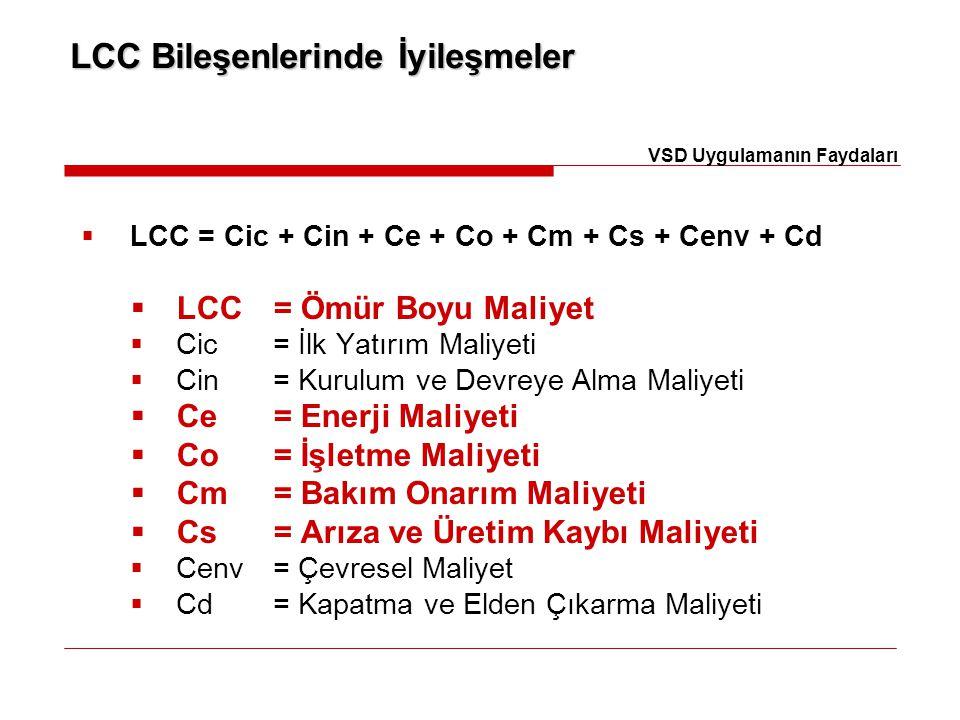 LCC Bileşenlerinde İyileşmeler