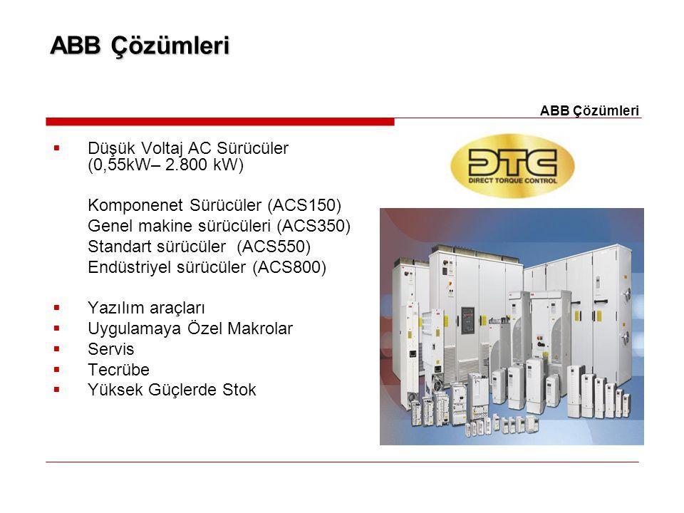 ABB Çözümleri Düşük Voltaj AC Sürücüler (0,55kW– 2.800 kW)