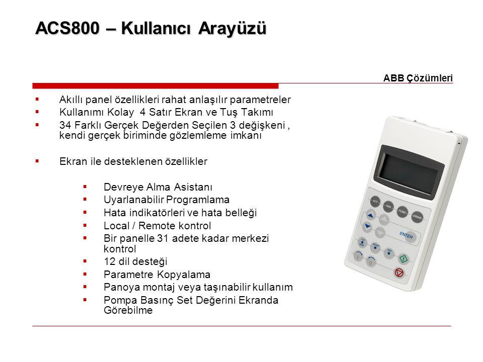 ACS800 – Kullanıcı Arayüzü