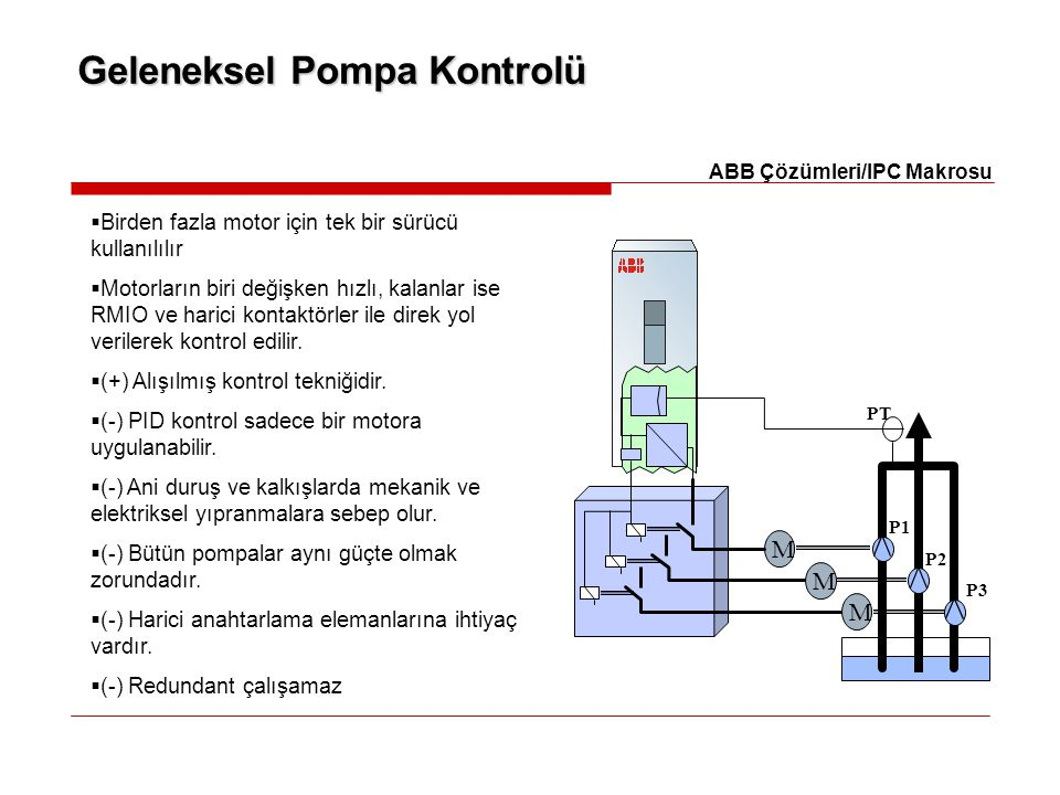 Geleneksel Pompa Kontrolü