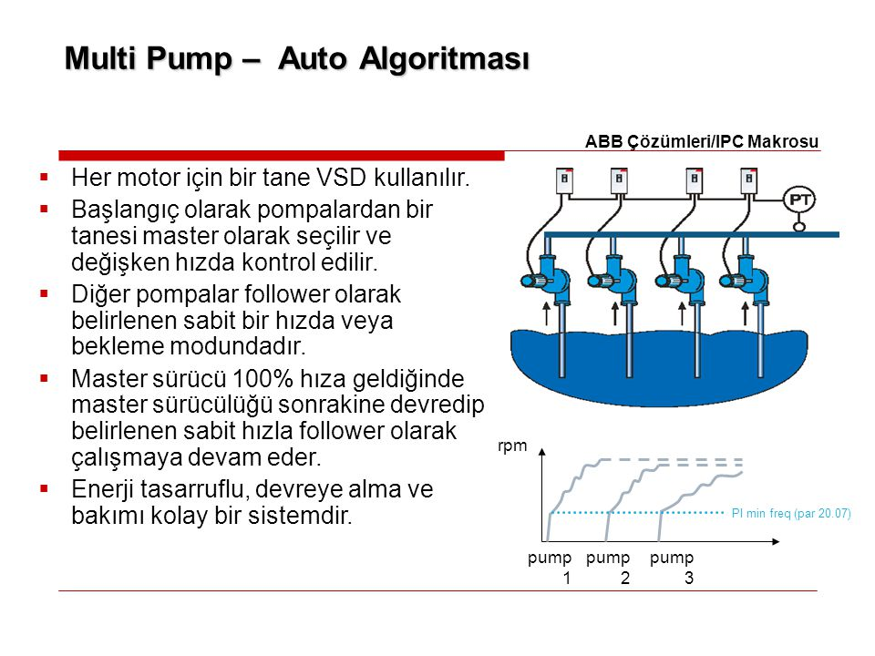 Multi Pump – Auto Algoritması