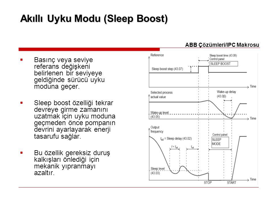 Akıllı Uyku Modu (Sleep Boost)