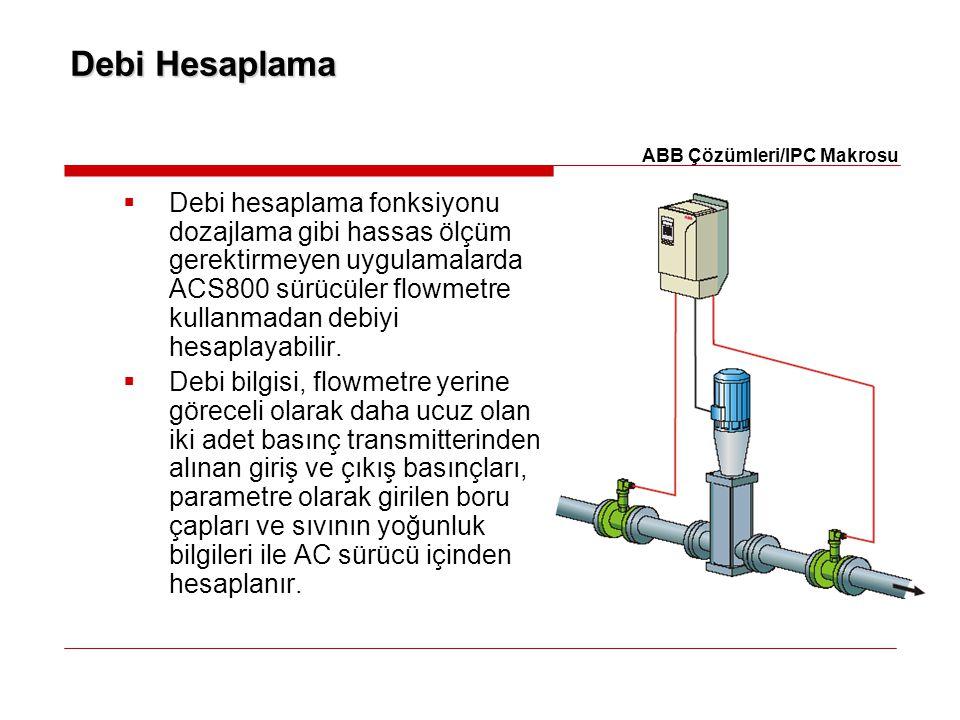 Debi Hesaplama ABB Çözümleri/IPC Makrosu.