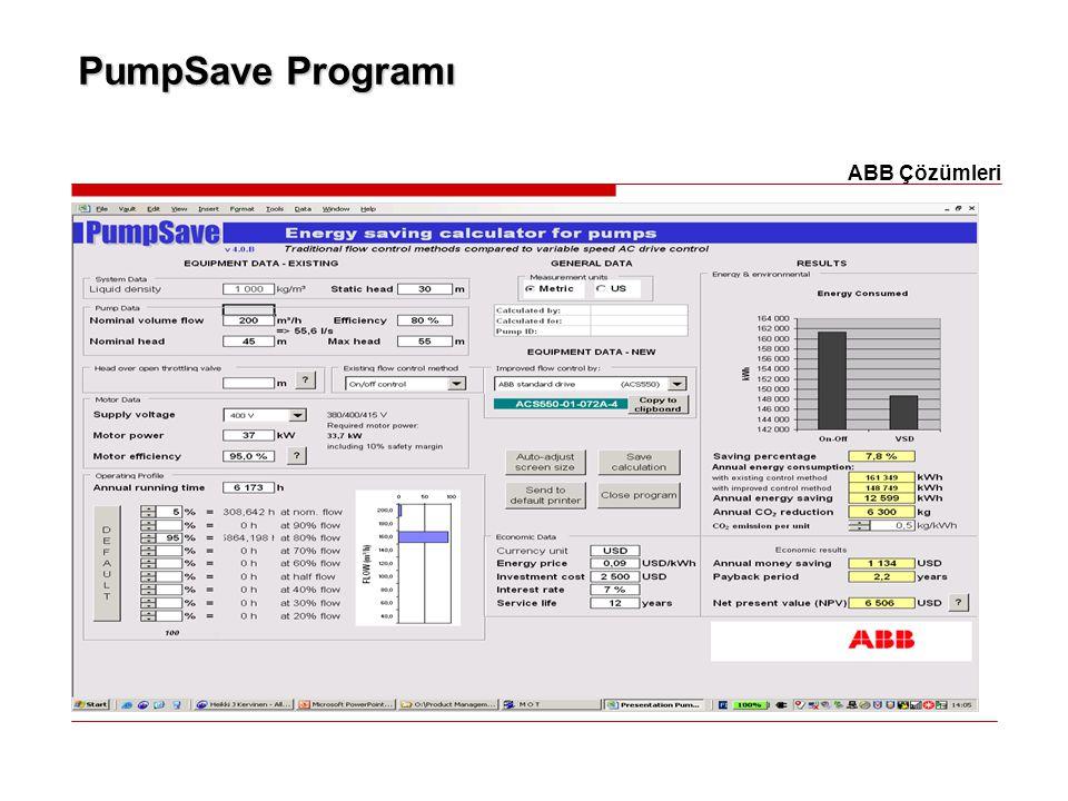 PumpSave Programı ABB Çözümleri