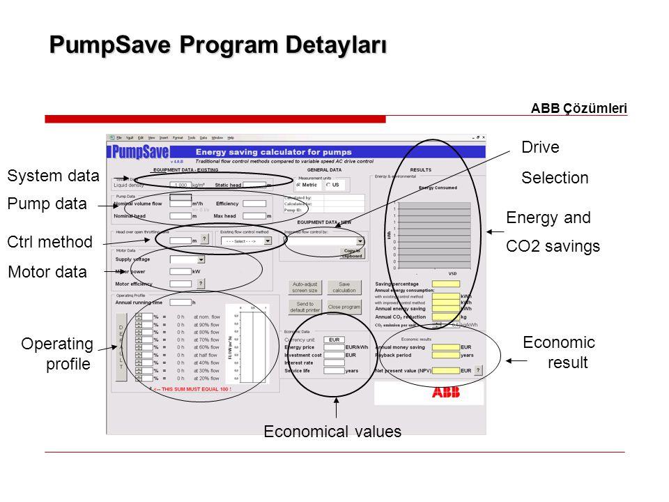 PumpSave Program Detayları