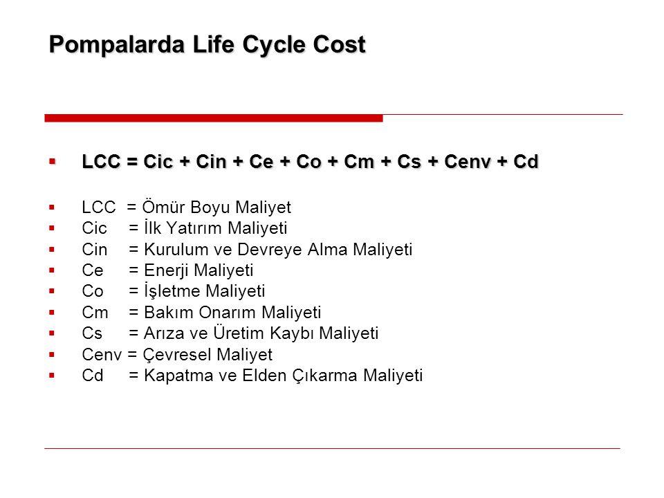 Pompalarda Life Cycle Cost