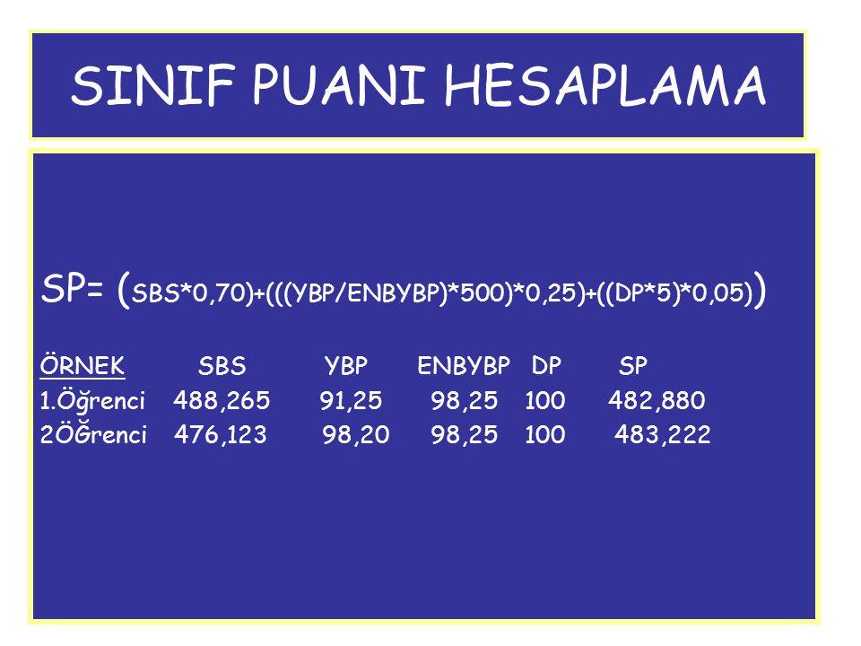 SINIF PUANI HESAPLAMA SP= (SBS*0,70)+(((YBP/ENBYBP)*500)*0,25)+((DP*5)*0,05)) ÖRNEK SBS YBP ENBYBP DP SP.