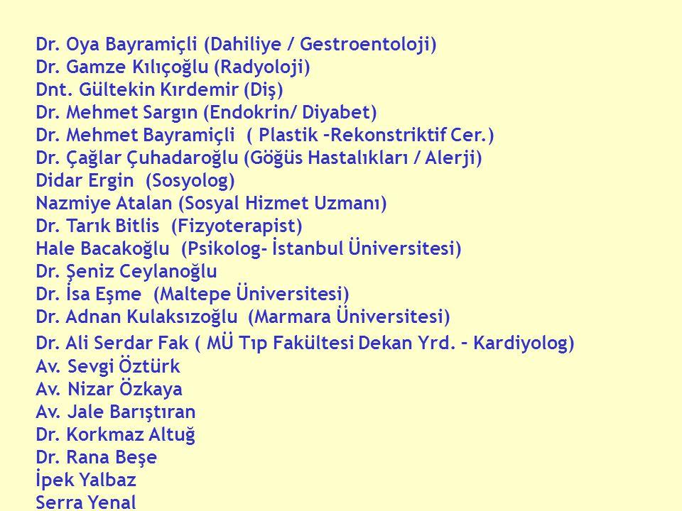 Dr. Oya Bayramiçli (Dahiliye / Gestroentoloji)