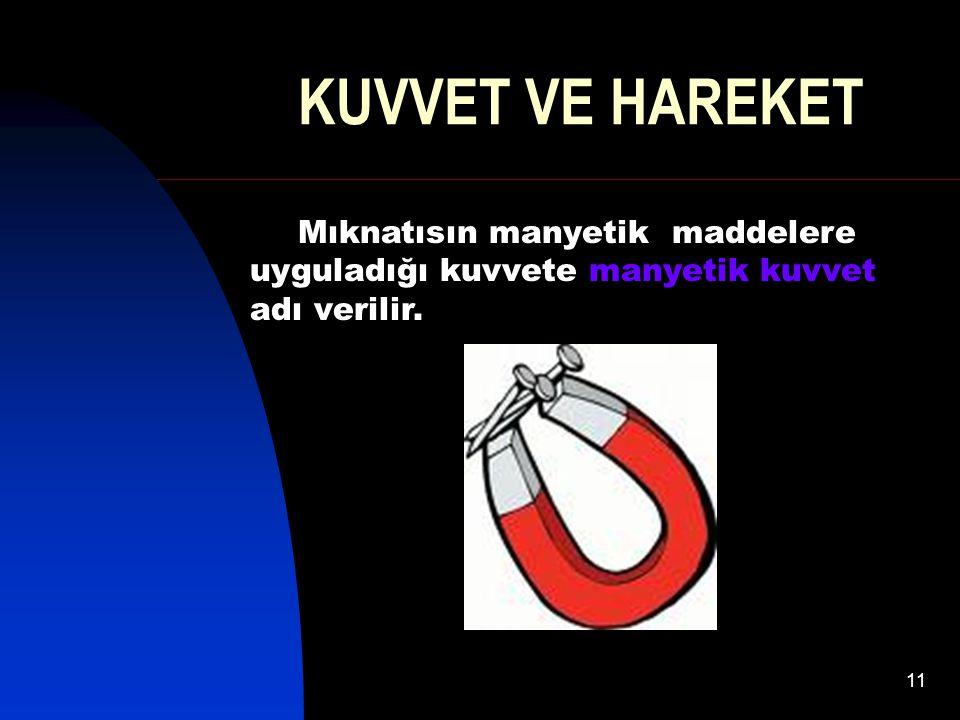 KUVVET VE HAREKET Mıknatısın manyetik maddelere uyguladığı kuvvete manyetik kuvvet adı verilir.