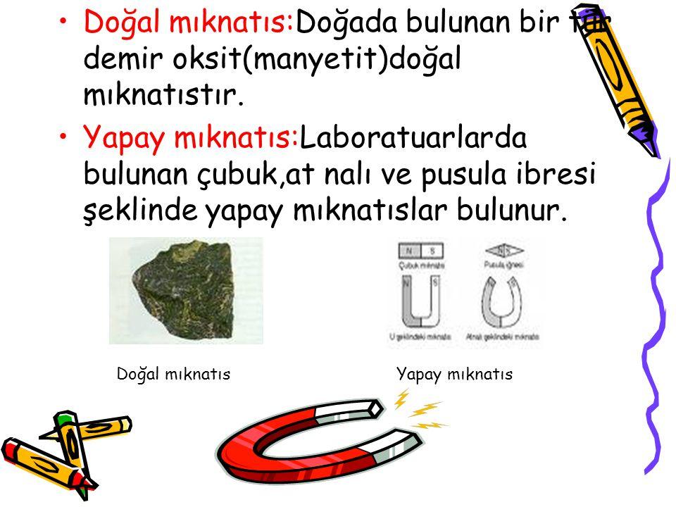 Doğal mıknatıs:Doğada bulunan bir tür demir oksit(manyetit)doğal mıknatıstır.